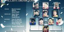 فريق الأحلام الآسيوي يضم ثلاثة لاعبين من الأهلي