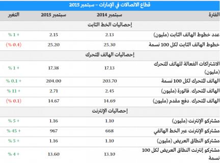 جدول-4-432x320