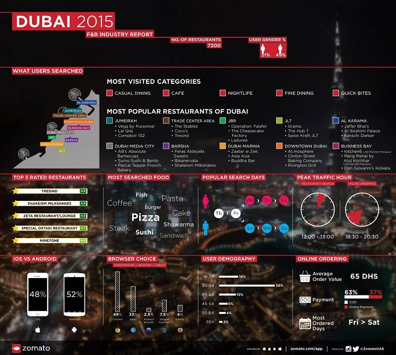 Infographic-Dubai-Haldun-CLOSED-1-page-001-1