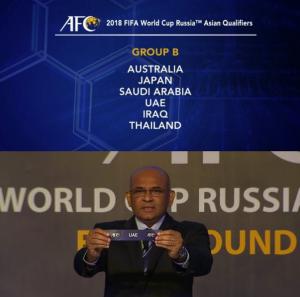 الإمارات قرعة كأس العالم