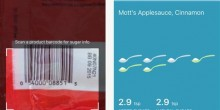 تطبيق جديد يساعد على احتساب كمية السكر في الأطعمة
