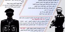 شرطة أبوظبي | إعلان توظيف