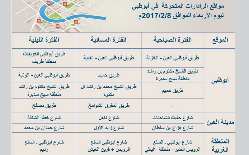 مواقع الرادارات المتحركة في أبوظبي