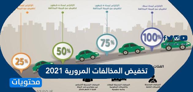 تخفيض المخالفات المرورية 2021